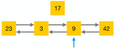 two-way link structure